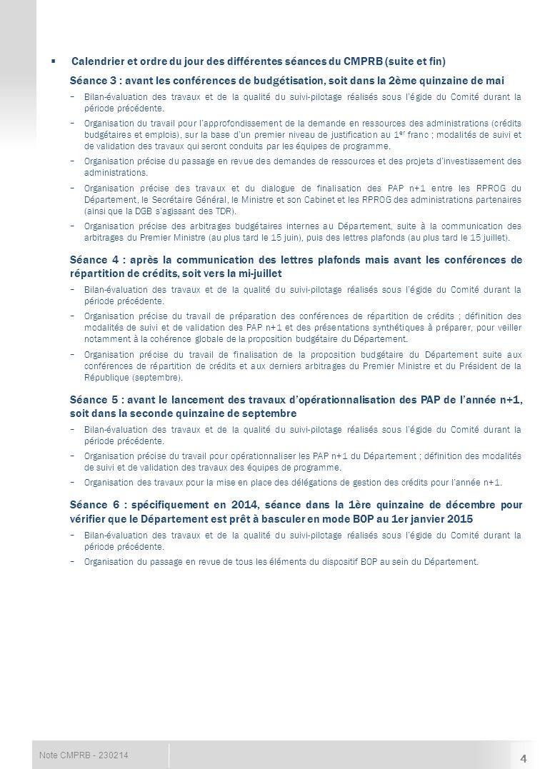 Calendrier et ordre du jour des différentes séances du CMPRB (suite et fin)