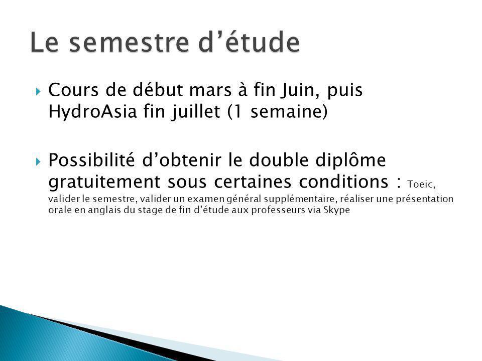 Le semestre d'étude Cours de début mars à fin Juin, puis HydroAsia fin juillet (1 semaine)