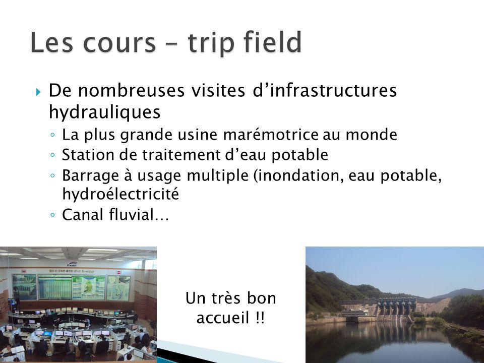 Les cours – trip field De nombreuses visites d'infrastructures hydrauliques. La plus grande usine marémotrice au monde.