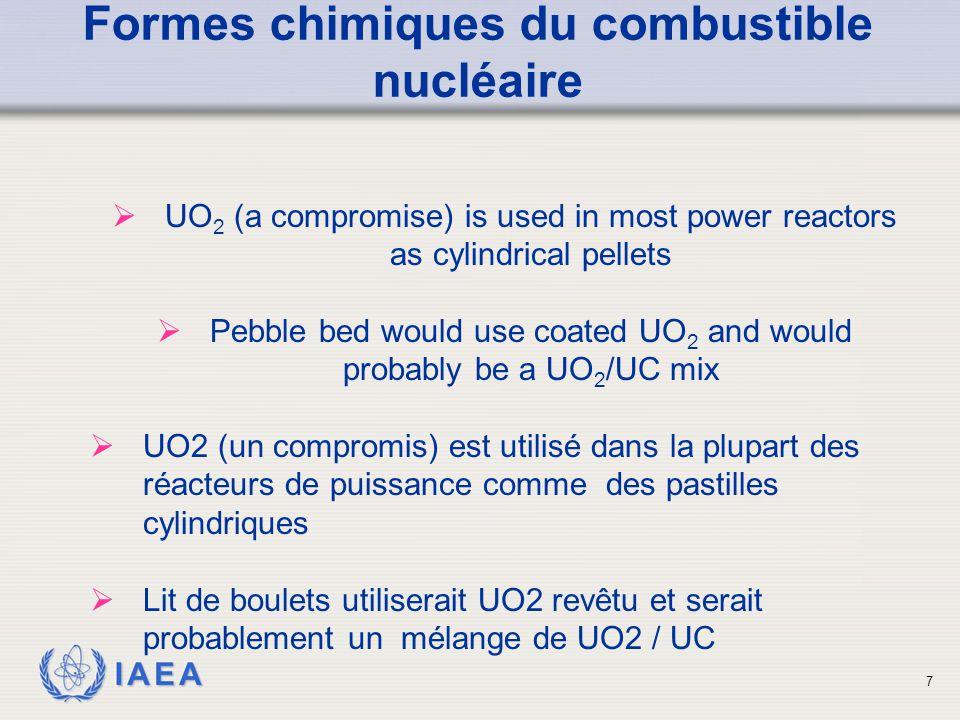 Formes chimiques du combustible nucléaire