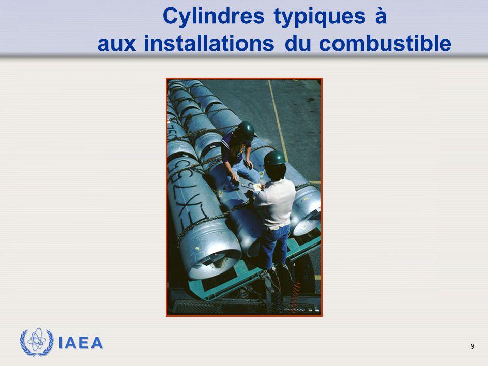 Cylindres typiques à aux installations du combustible