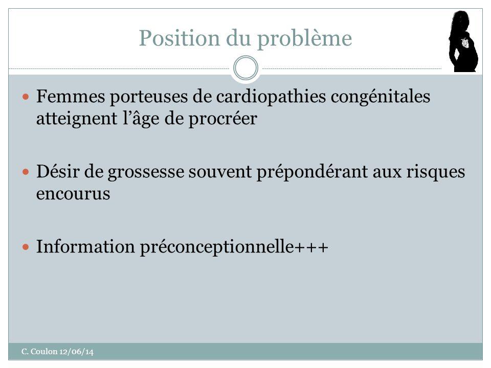 Position du problème Femmes porteuses de cardiopathies congénitales atteignent l'âge de procréer.