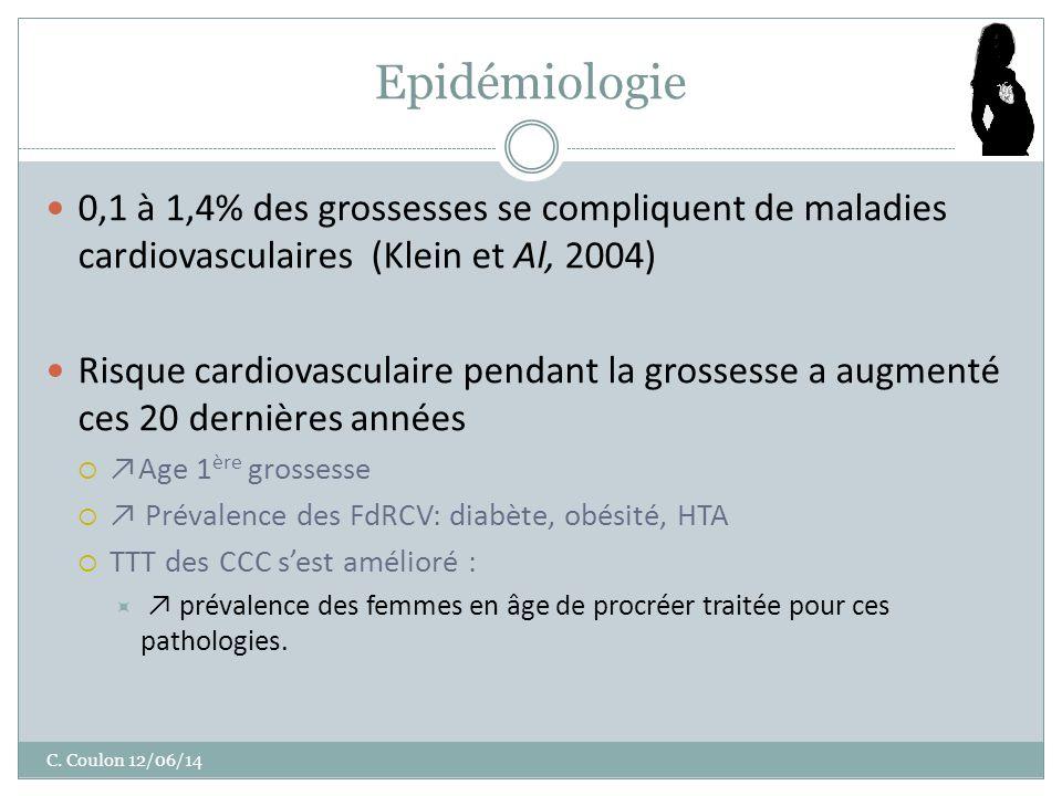 Epidémiologie 0,1 à 1,4% des grossesses se compliquent de maladies cardiovasculaires (Klein et Al, 2004)
