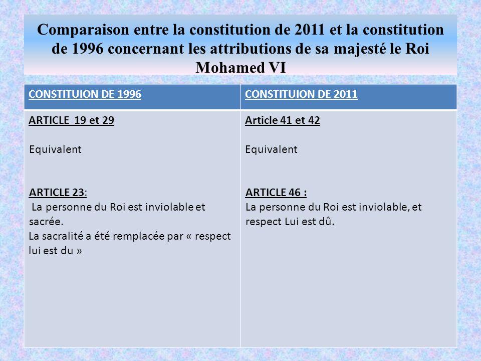 Comparaison entre la constitution de 2011 et la constitution de 1996 concernant les attributions de sa majesté le Roi Mohamed VI