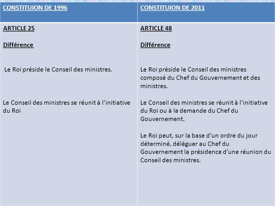 CONSTITUION DE 1996 CONSTITUION DE 2011. ARTICLE 25. Différence. Le Roi préside le Conseil des ministres.