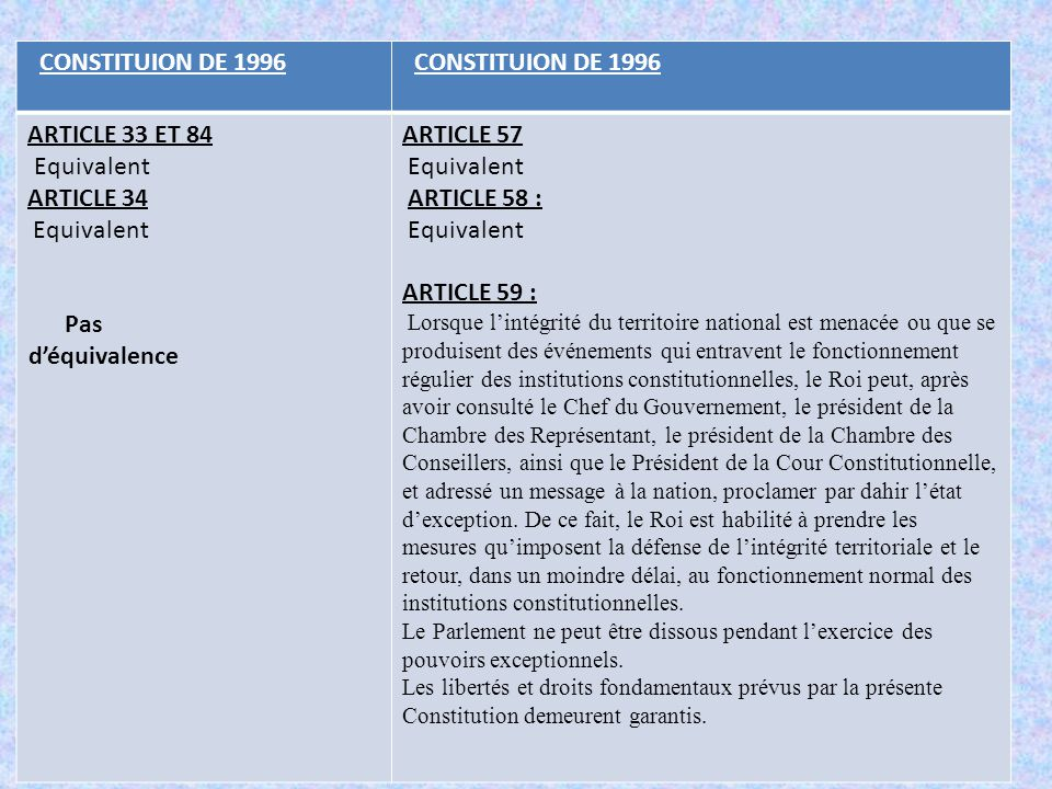 CONSTITUION DE 1996 ARTICLE 33 ET 84 Equivalent ARTICLE 34 Equivalent
