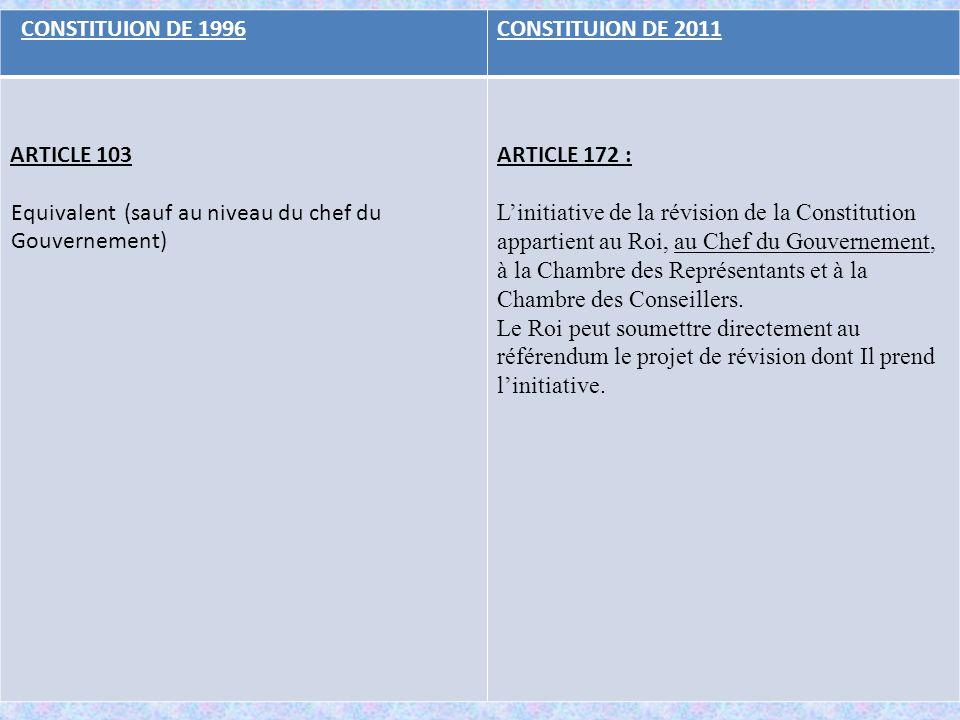 CONSTITUION DE 1996 CONSTITUION DE 2011. ARTICLE 103. Equivalent (sauf au niveau du chef du Gouvernement)