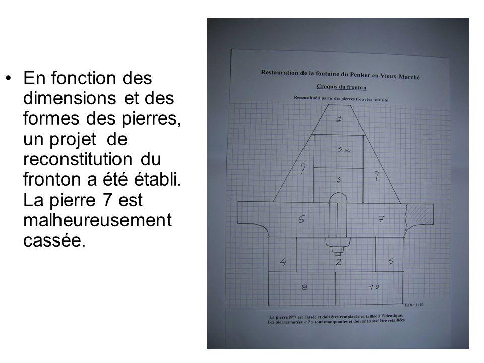En fonction des dimensions et des formes des pierres, un projet de reconstitution du fronton a été établi.