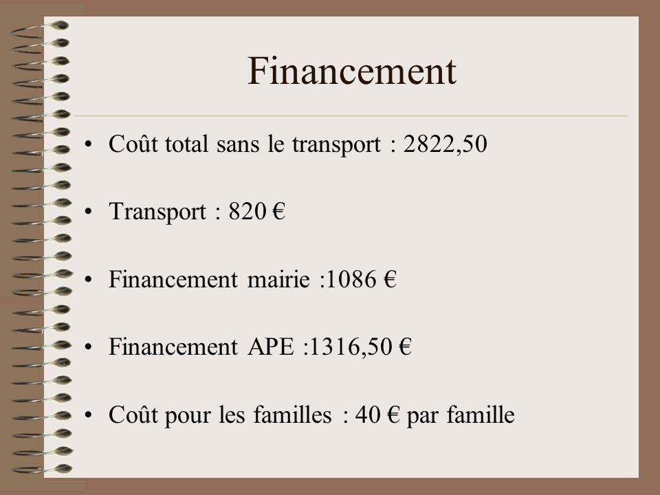 Financement Coût total sans le transport : 2822,50 Transport : 820 €