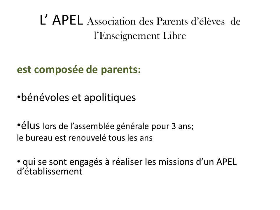 L' APEL Association des Parents d'élèves de l'Enseignement Libre