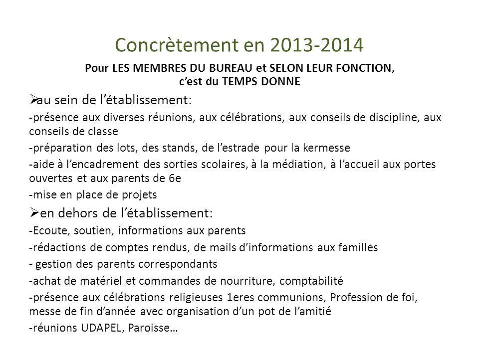 Concrètement en 2013-2014 au sein de l'établissement: