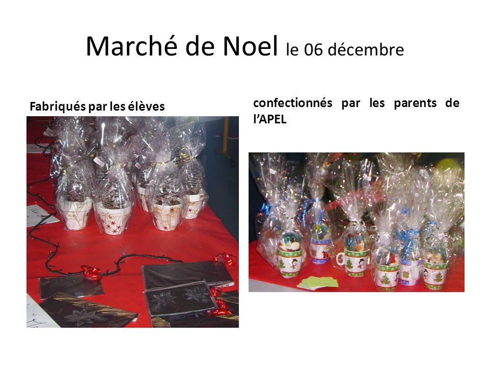 Marché de Noel le 06 décembre