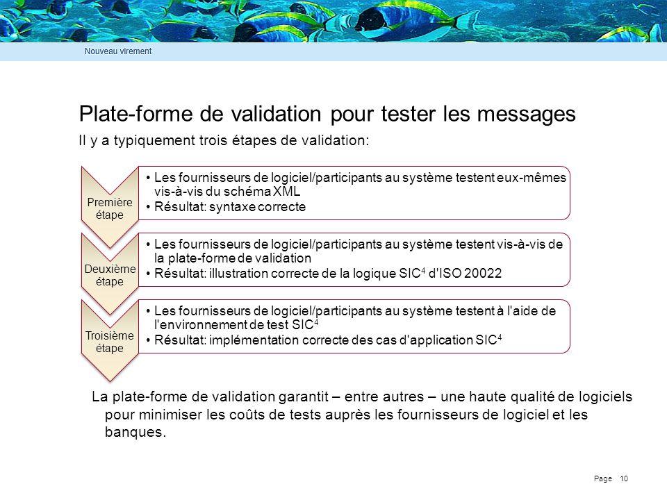 Plate-forme de validation pour tester les messages