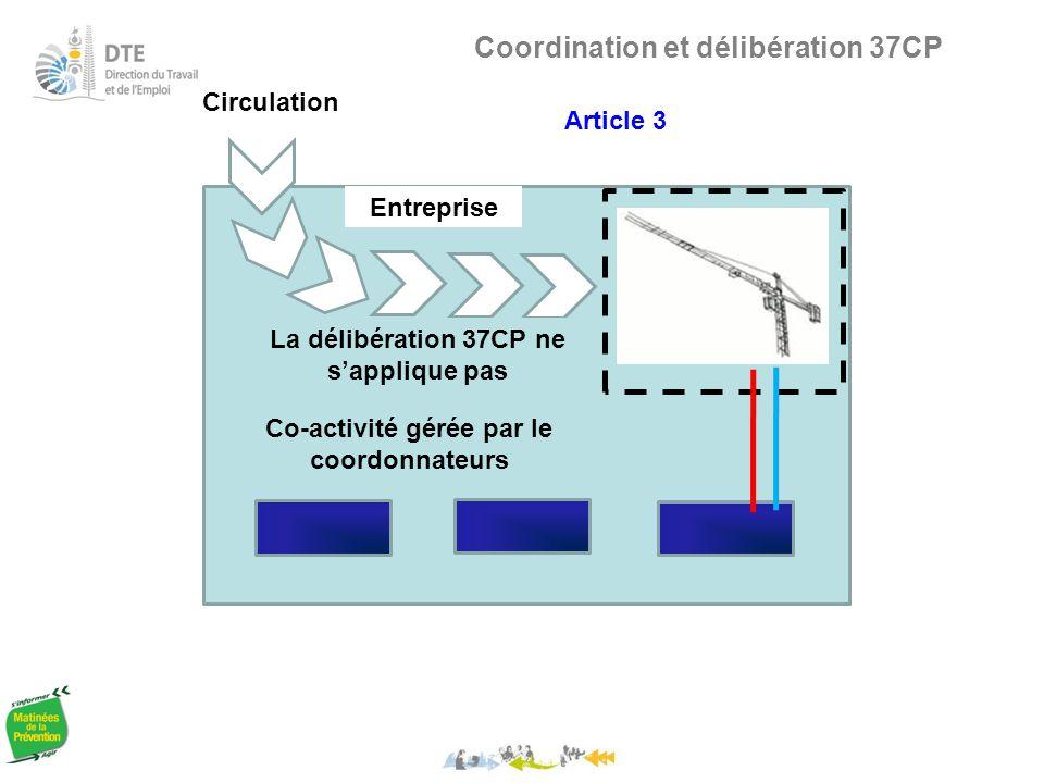 Coordination et délibération 37CP