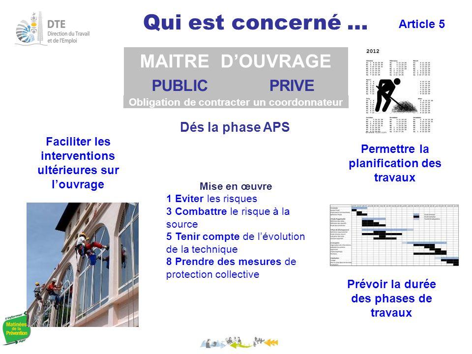 Qui est concerné … MAITRE D'OUVRAGE PUBLIC PRIVE Dés la phase APS
