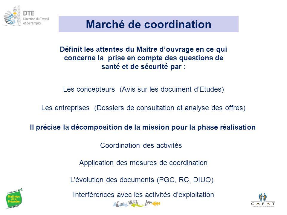 Marché de coordination