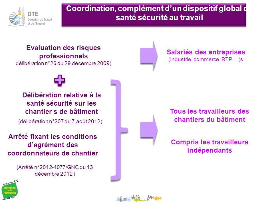 Coordination, complément d'un dispositif global de santé sécurité au travail