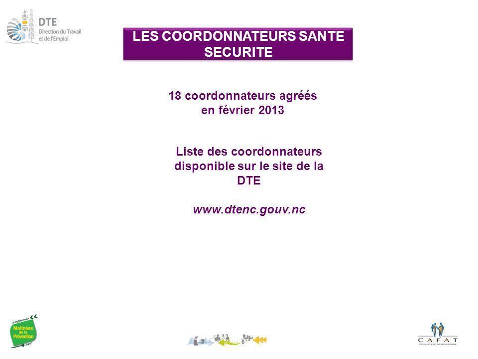 LES COORDONNATEURS SANTE SECURITE