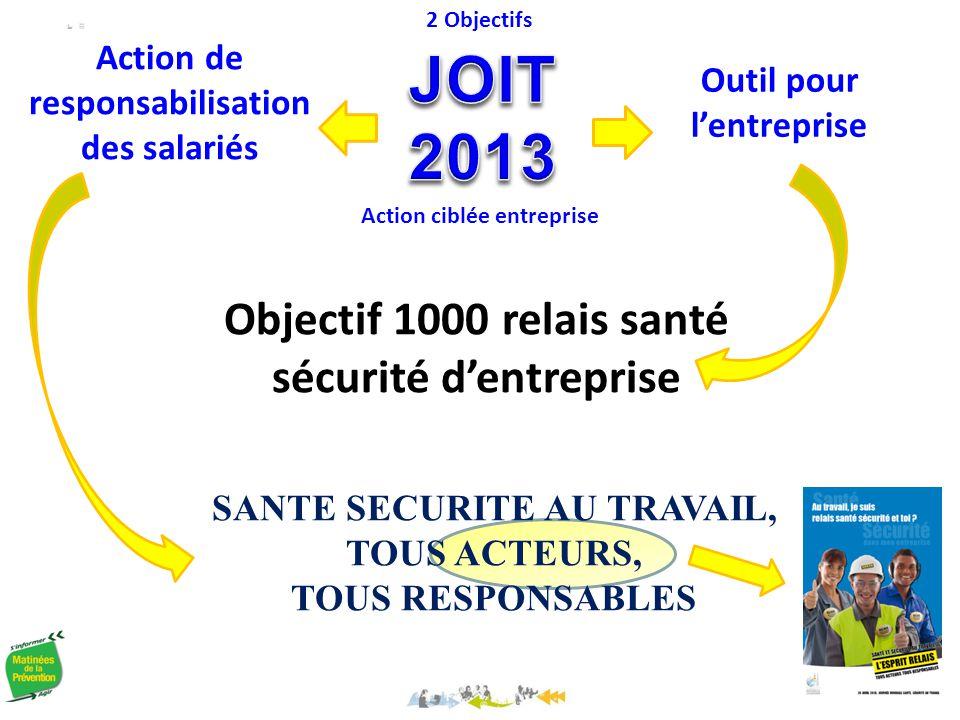 JOIT 2013 Objectif 1000 relais santé sécurité d'entreprise