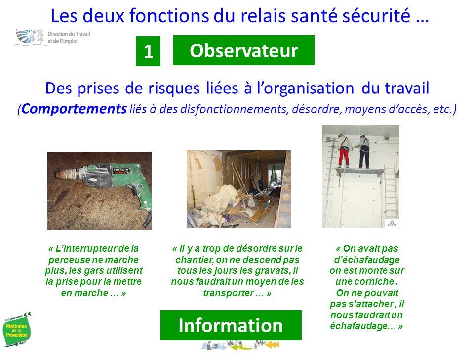 1 Observateur Information
