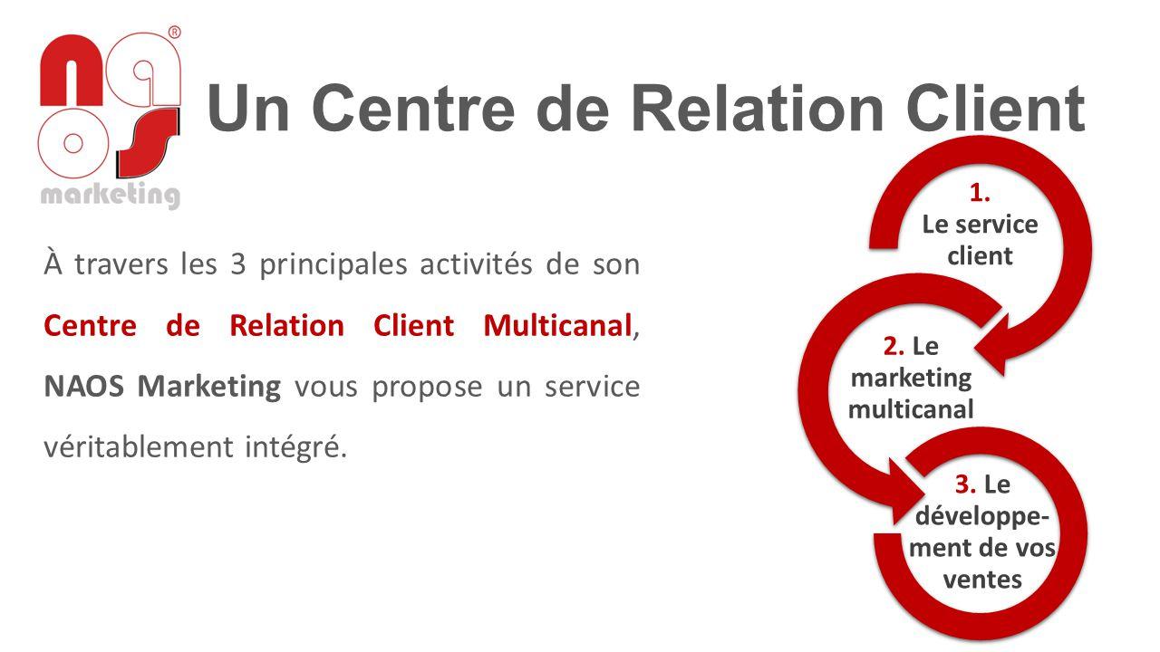 Un Centre de Relation Client