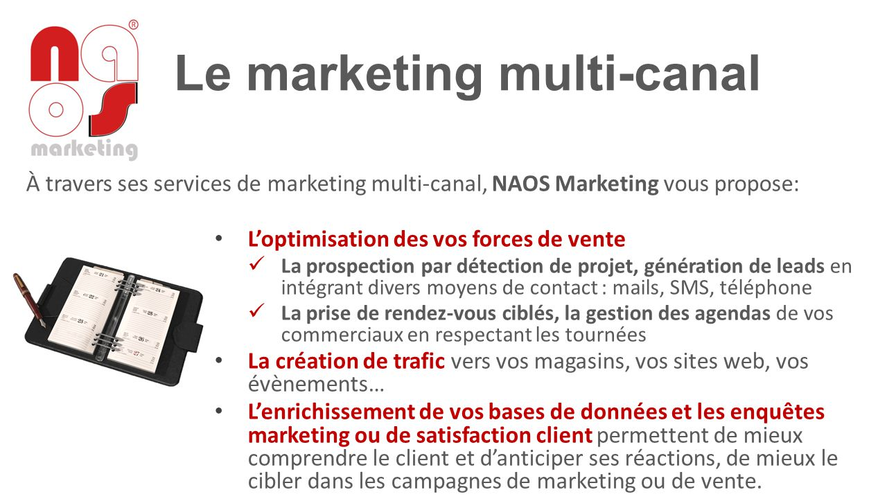 Le marketing multi-canal