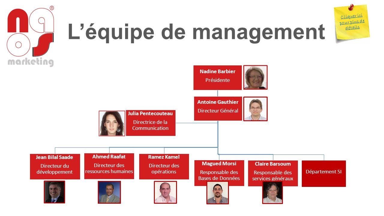 L'équipe de management