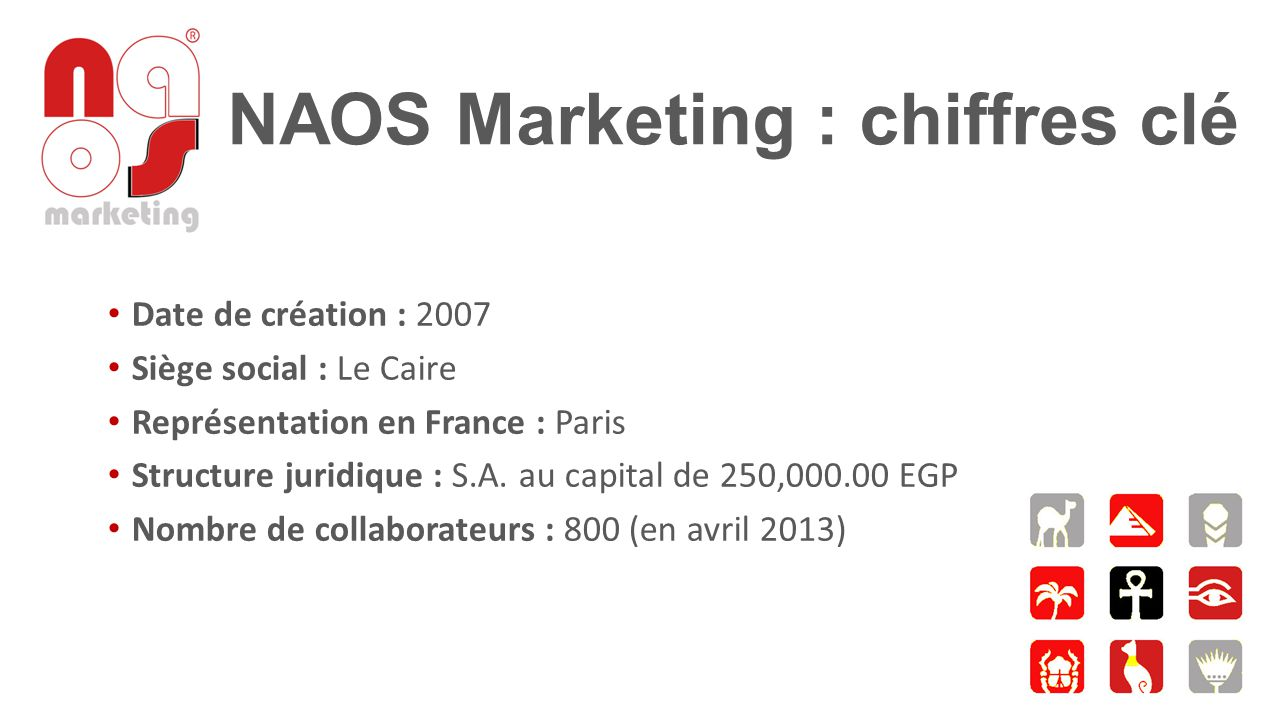 NAOS Marketing : chiffres clé