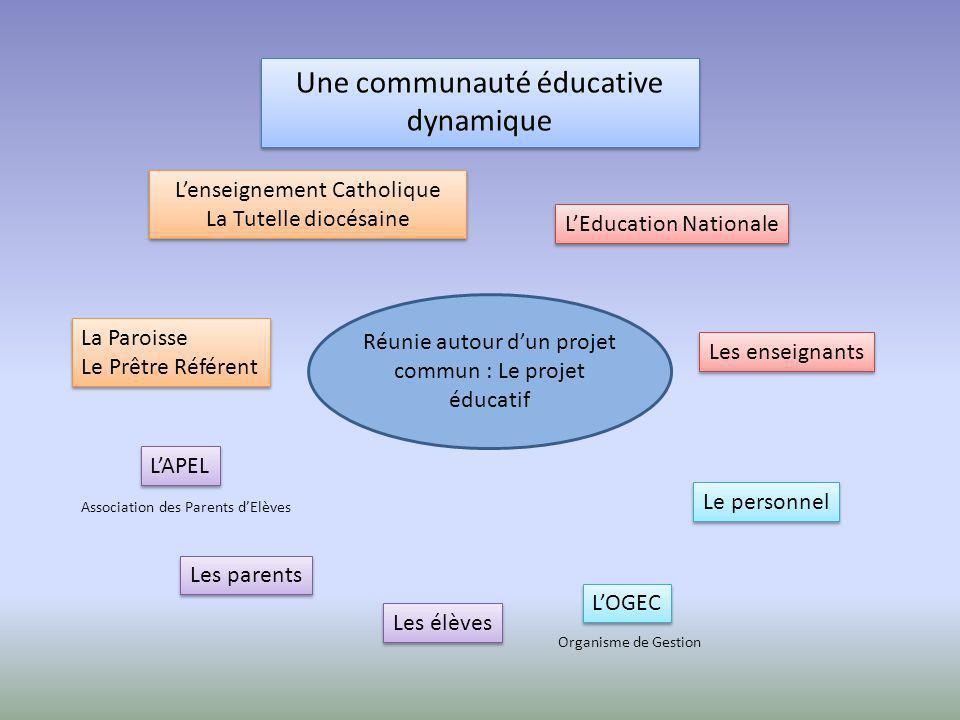 Une communauté éducative dynamique