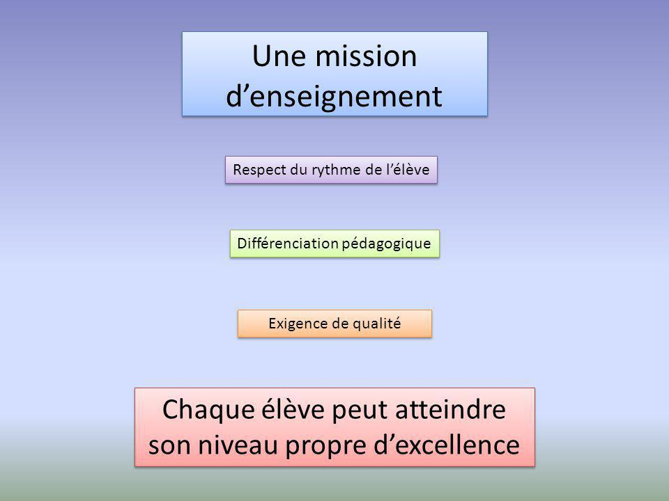 Une mission d'enseignement