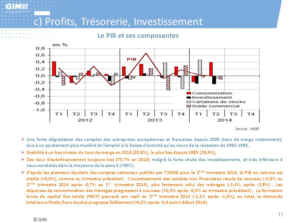 c) Profits, Trésorerie, Investissement
