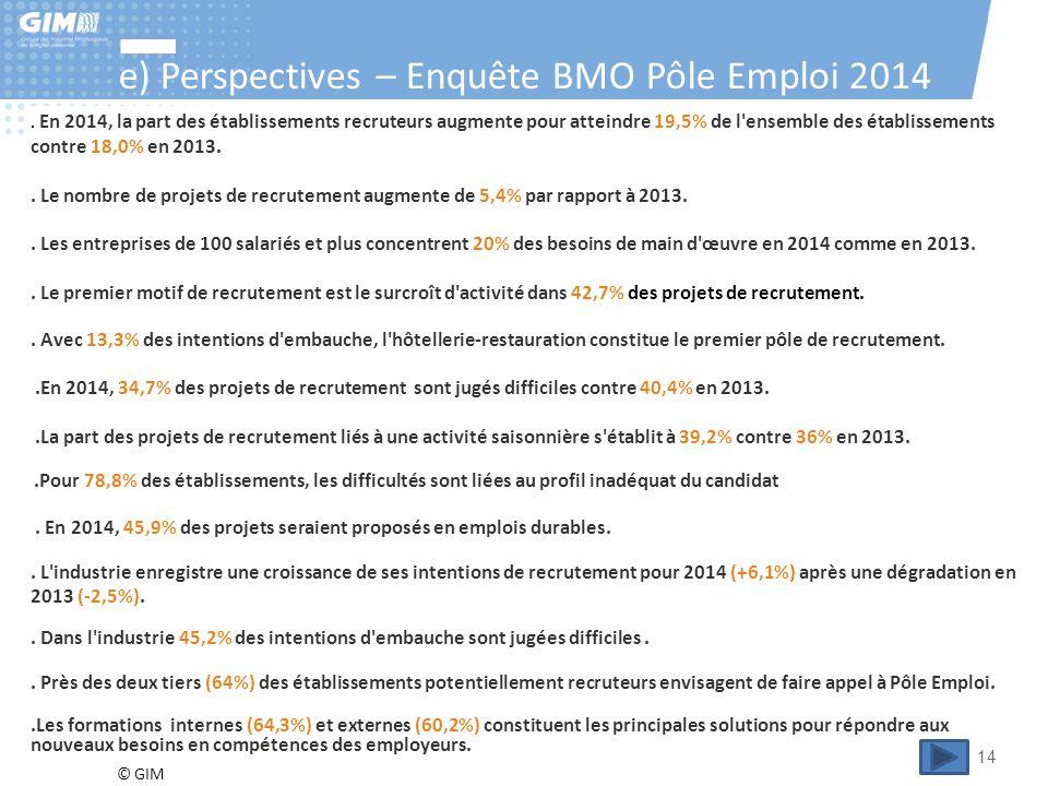 e) Perspectives – Enquête BMO Pôle Emploi 2014