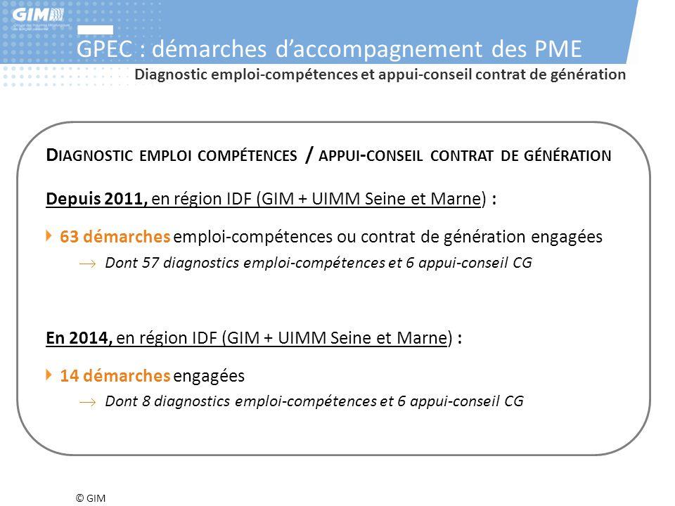 GPEC : démarches d'accompagnement des PME