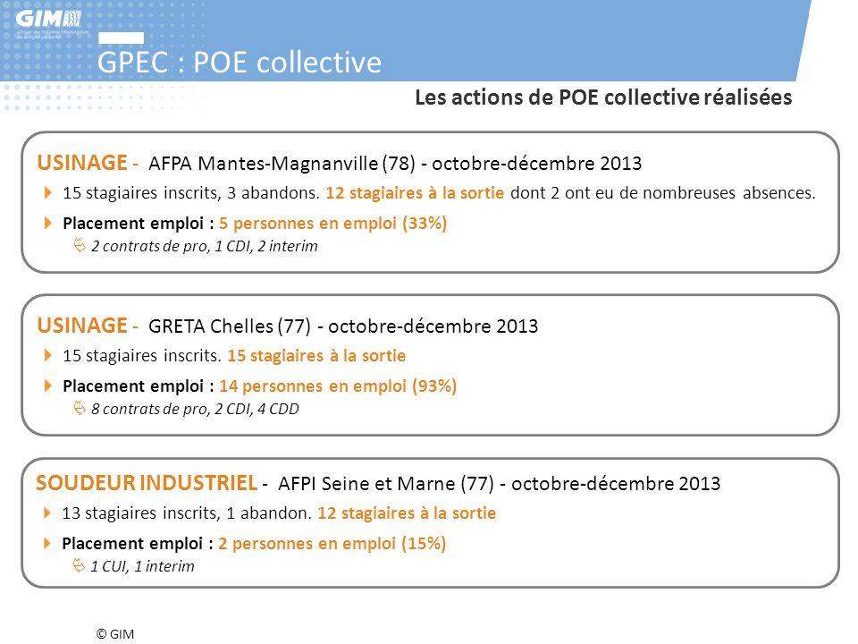 GPEC : POE collective Les actions de POE collective réalisées
