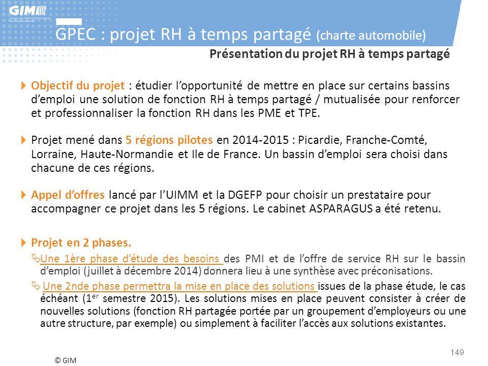 GPEC : projet RH à temps partagé (charte automobile)