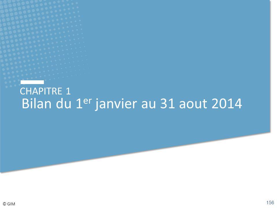 Bilan du 1er janvier au 31 aout 2014