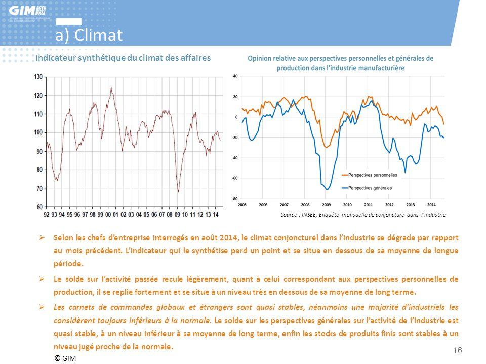 a) Climat Indicateur synthétique du climat des affaires
