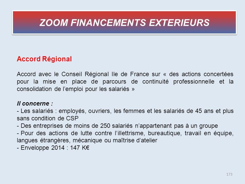 ZOOM FINANCEMENTS EXTERIEURS