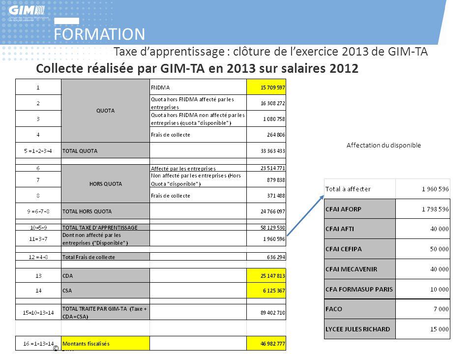 FORMATION Collecte réalisée par GIM-TA en 2013 sur salaires 2012