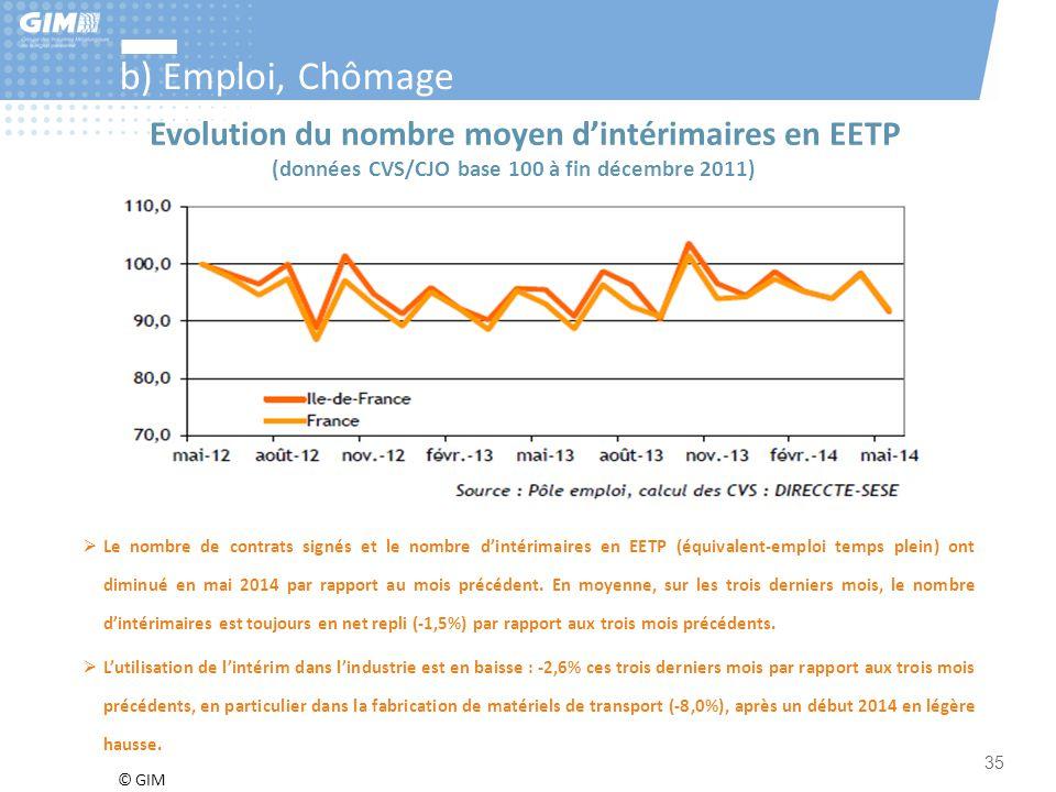 b) Emploi, Chômage Evolution du nombre moyen d'intérimaires en EETP