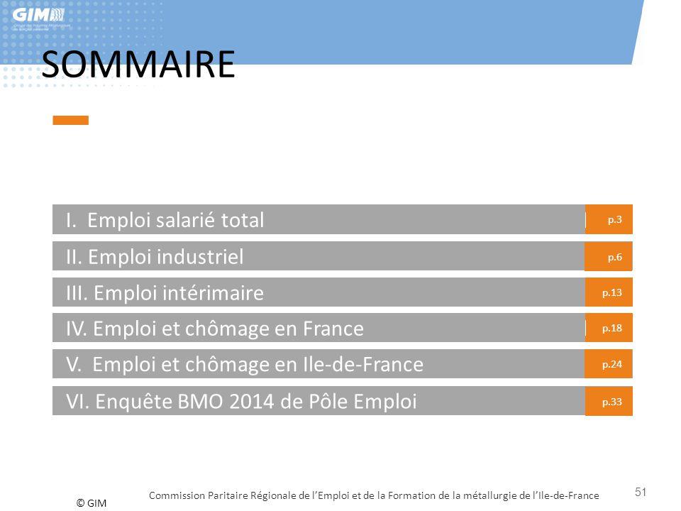 SOMMAIRE I. Emploi salarié total II. Emploi industriel