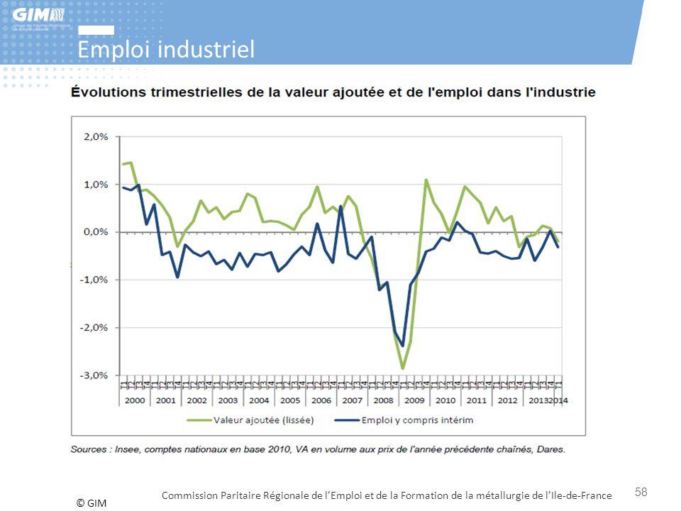 Emploi industriel Commission Paritaire Régionale de l'Emploi et de la Formation de la métallurgie de l'Ile-de-France.
