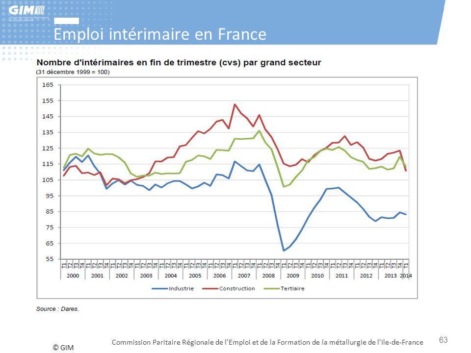 Emploi intérimaire en France