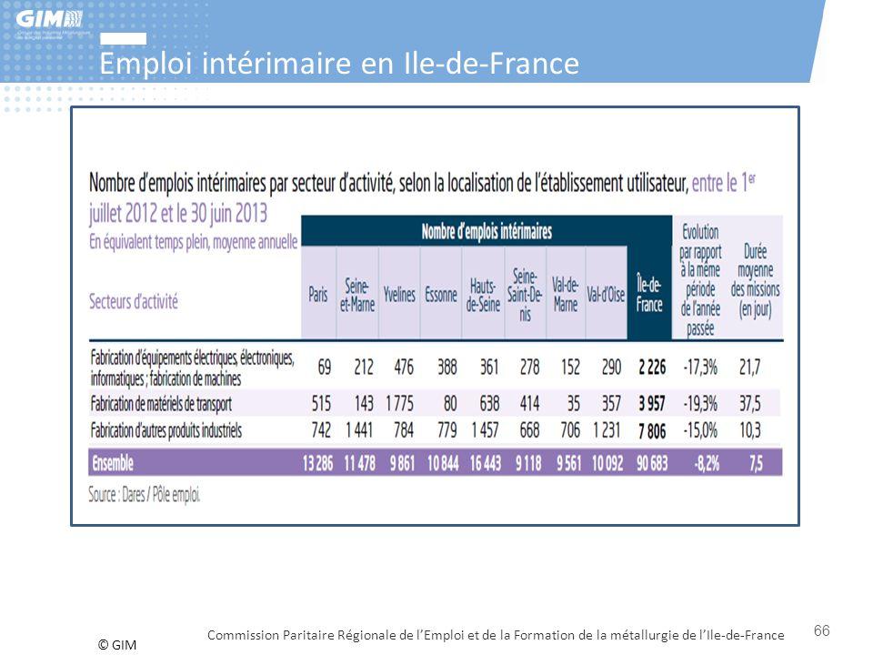 Emploi intérimaire en Ile-de-France