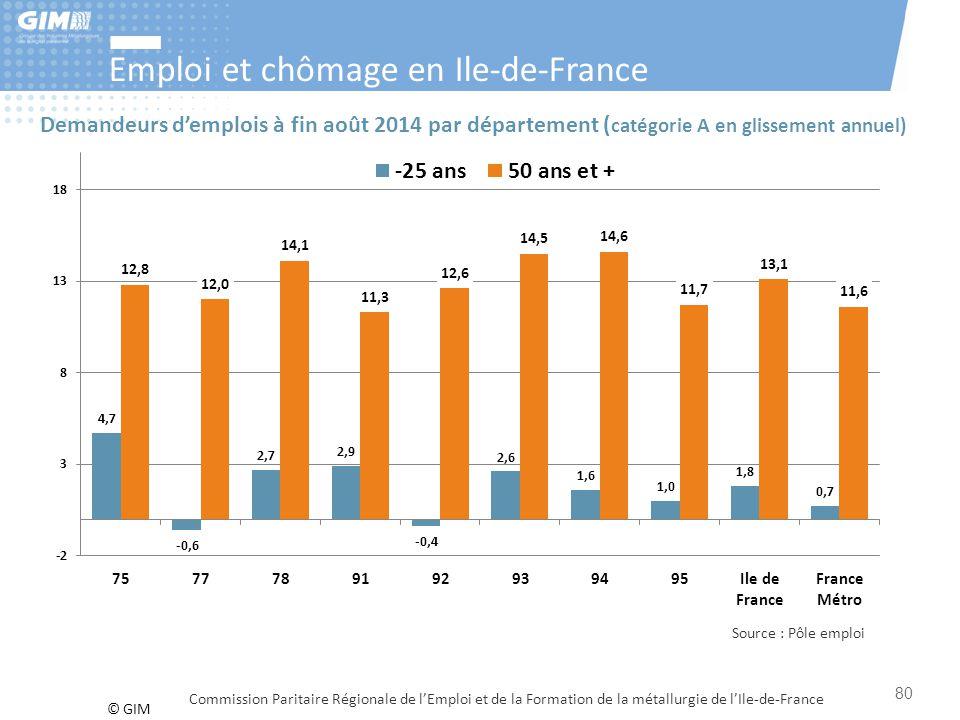 Emploi et chômage en Ile-de-France