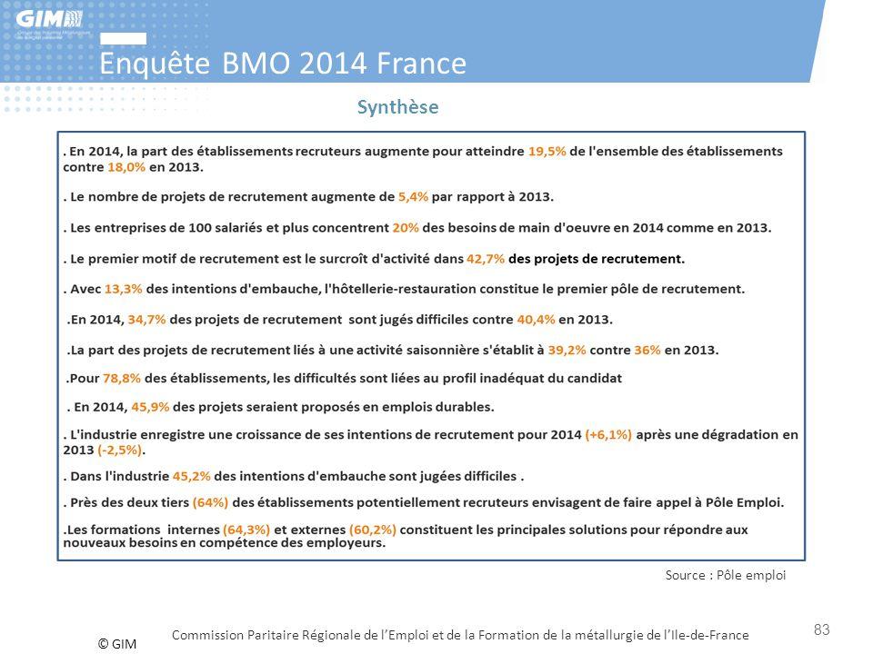 Enquête BMO 2014 France Synthèse Source : Pôle emploi