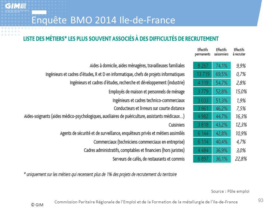 Enquête BMO 2014 Ile-de-France