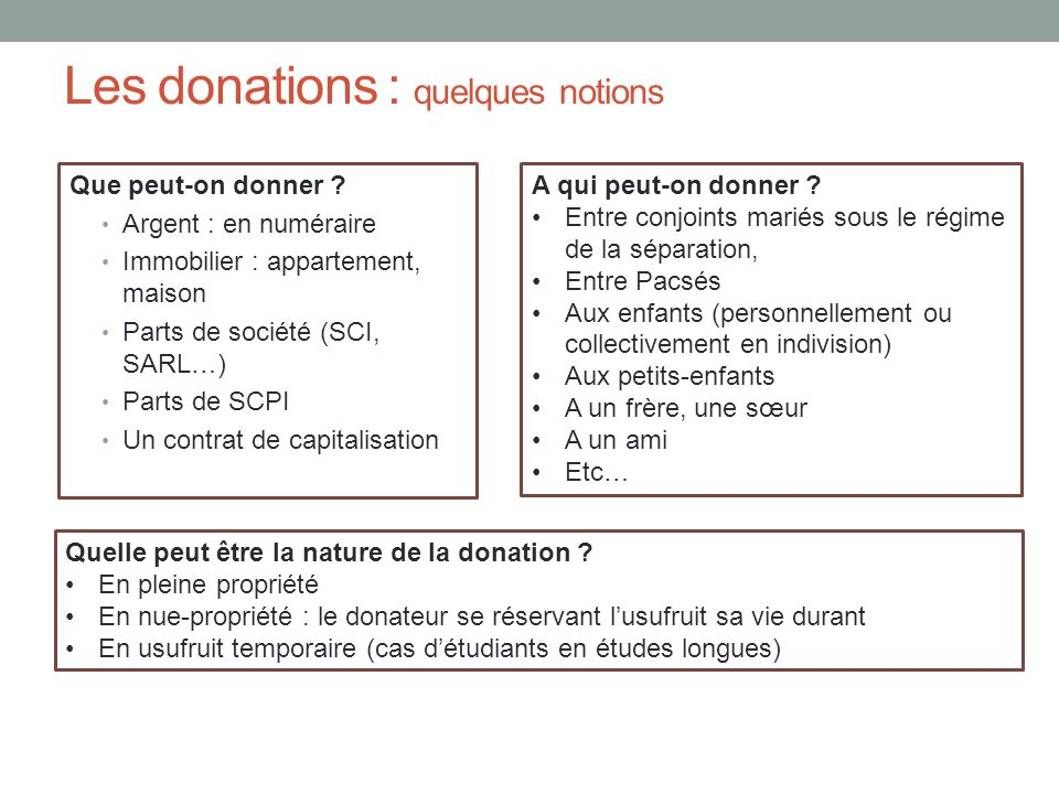 Les donations : quelques notions