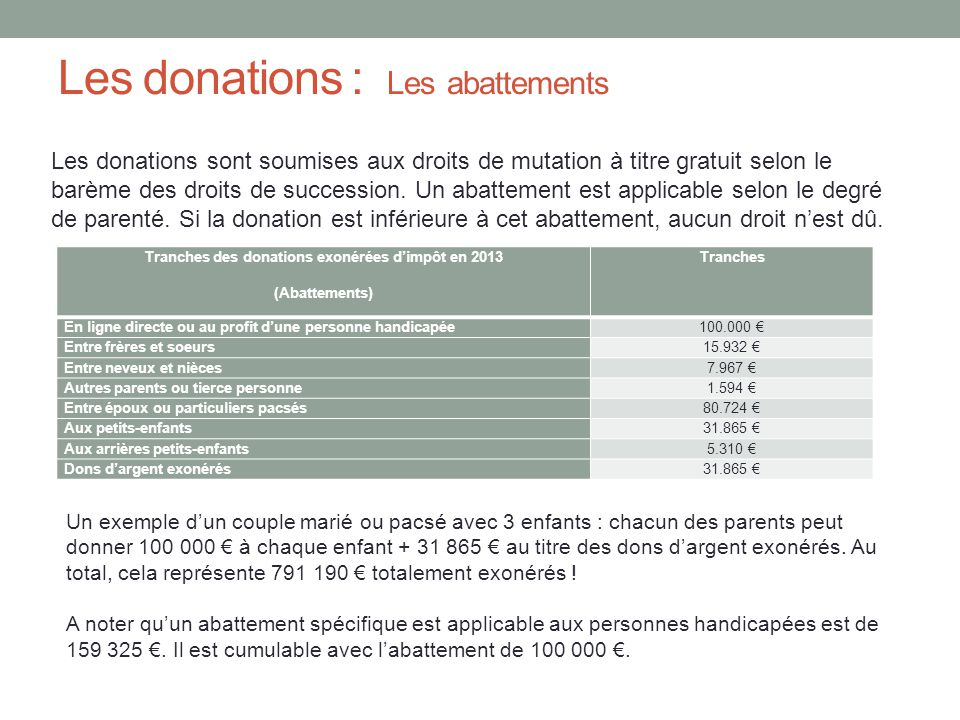 Les donations : Les abattements