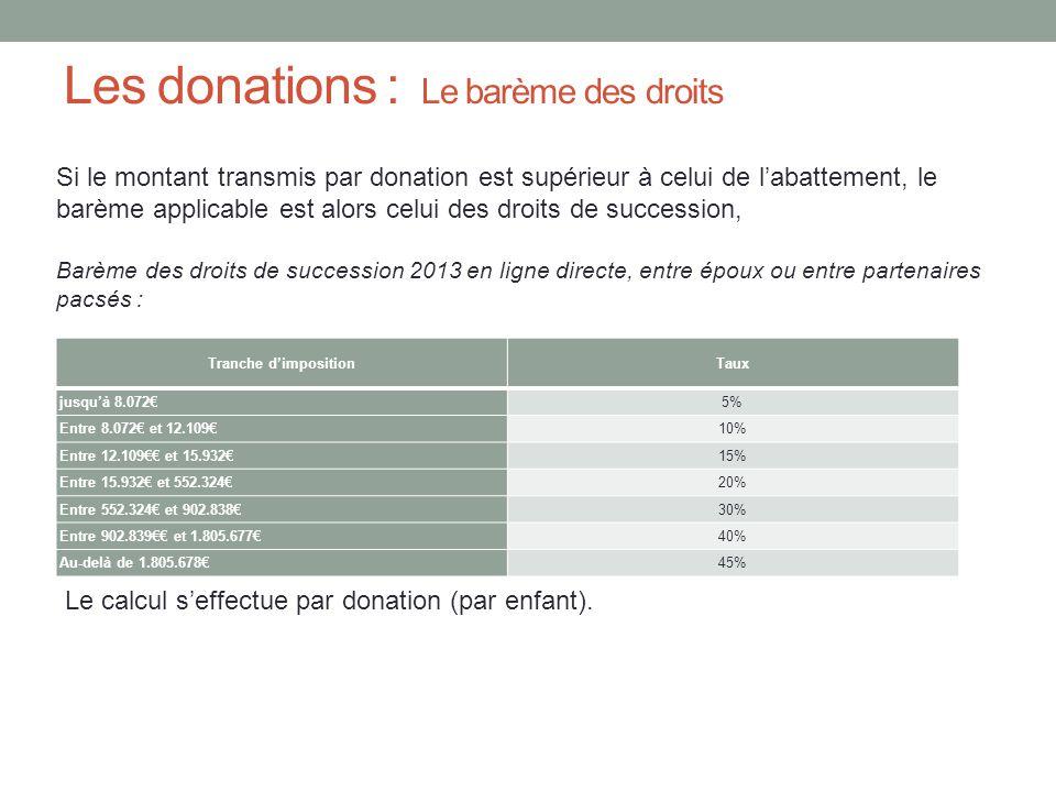 Les donations : Le barème des droits